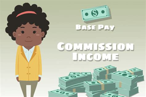 fha loan rules  documenting commission income