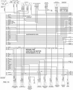 Diagramas De Nissan Frontier