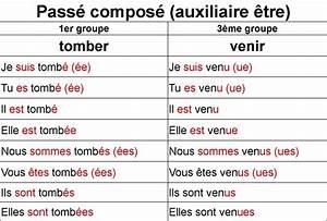 Partir Au Futur : verbes pass compos french again juliette bourdier ~ Maxctalentgroup.com Avis de Voitures