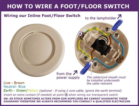 useful information for in line light switches
