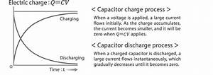 How To Discharge A Rockford Fosgate Capacitor