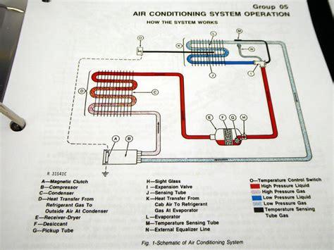 deere cab light wiring diagram diagrams catalogue