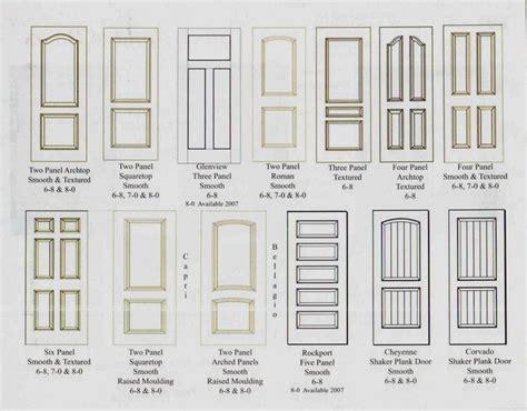 types of doors choosing interior door styles and paint colors trends