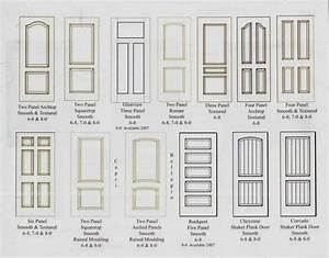 Choosing interior door styles and paint colors trends for Interior design styles with names