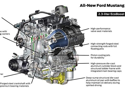 Ford Mustang Engines Independent Rear Suspension