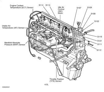 Jeep Yj 6 Cyl Engine Diagram by 2001 Jeep Mass Air Flow Sensor Hi Where Is The