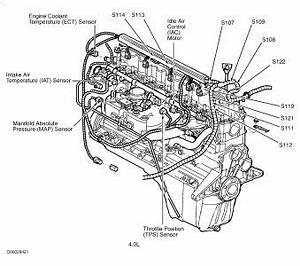 2000 Jeep Cherokee Xj Engine Diagram : 1999 xj problem code p0100 ~ A.2002-acura-tl-radio.info Haus und Dekorationen