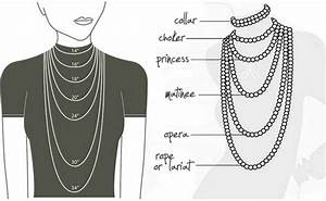 Find The Right Fit With This Necklace Length Guide