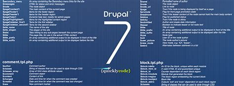 Drupal 7 Cheat Sheet Desktop Wallpaper