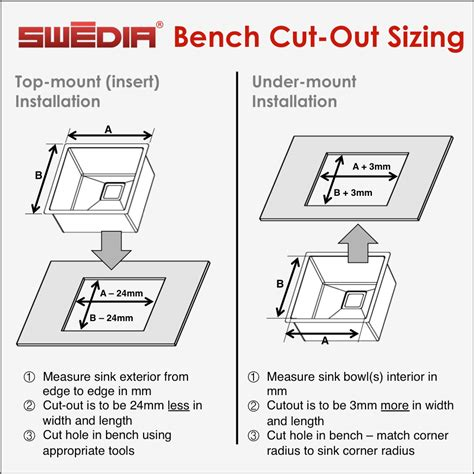 how to cut out a kitchen sink image of how to cut out a kitchen sink kitchen sink cut