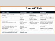 Employee Of The Month Criteria Template Image collections
