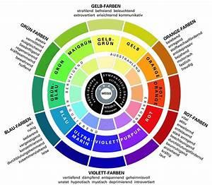 Farben Feng Shui : der farbkreis quelle marker zeichnen pinterest farbkreis bedeutung ~ Markanthonyermac.com Haus und Dekorationen