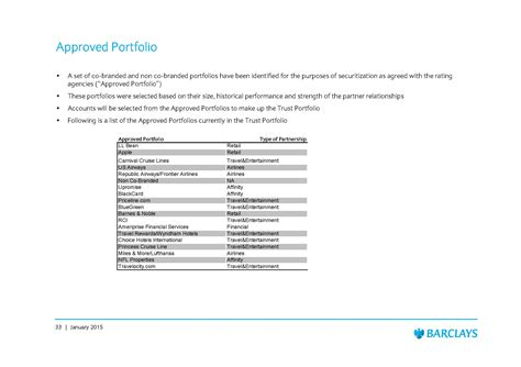 Maybe you would like to learn more about one of these? Form 8-K Barclays Dryrock Funding For: Jan 06
