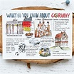 Postcard What do you know about Germany