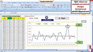 Create Control Charts  X-bar  U0026 R Chart  In Excel