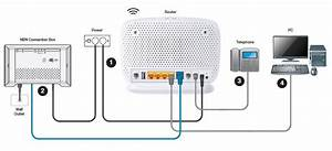 Support  U2013 Nbn Fixed Wireless Modem Wiring