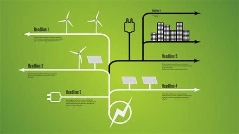 powered template green energy prezi template prezi template prezibase