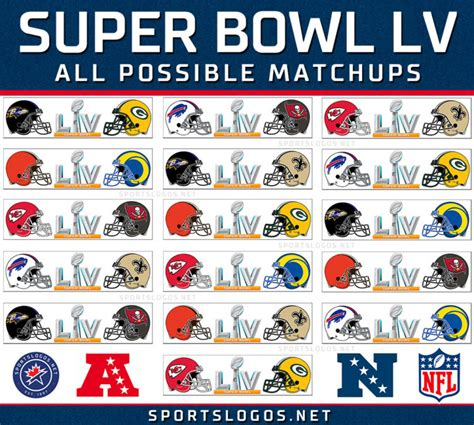 Every Possible Super Bowl LV Matchup Remaining ...