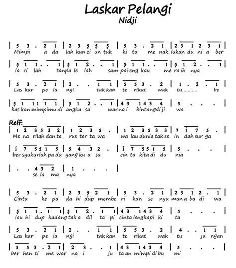 not pianika pelangi pelangi not angka lagu laskar pelangi nidji pianika piano keyboard