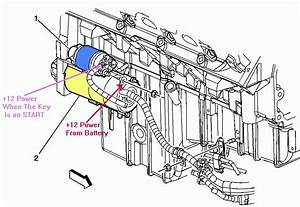 Solenoid Pack For A 2008 Hummer H2 Pdf