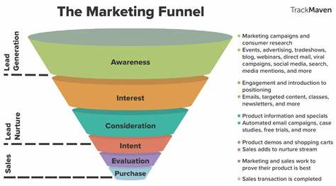 Leads A Defined Marketing Strategy_ 5 customer activation emails to add to your funnel ama