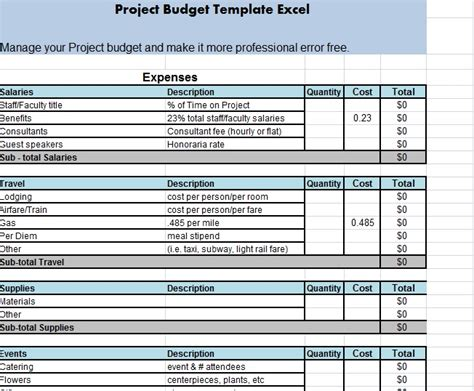 Excel Expenses Template Uk by Get Project Budget Template Excel Projectmanagementwatch