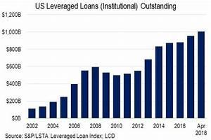 Sofi  Lendingclub  Alternative Lending  And Crypto Lending