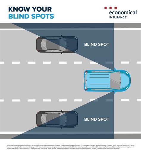 navigate blind spots economical insurance