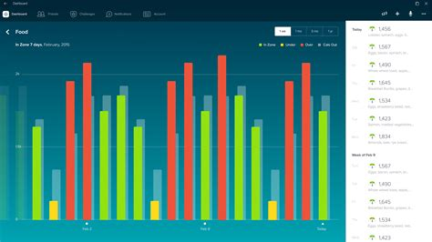 fitbit announces their new universal windows app for