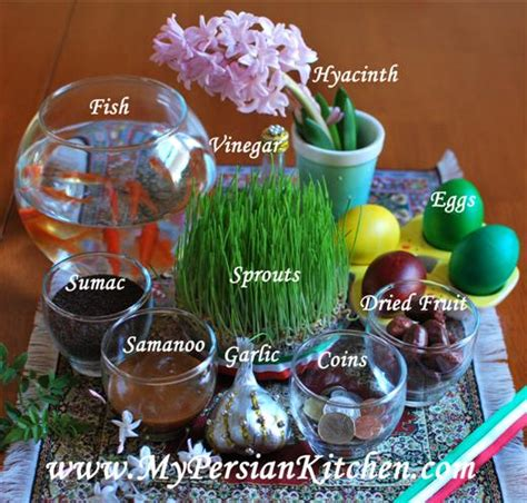 Image result for haft seen table