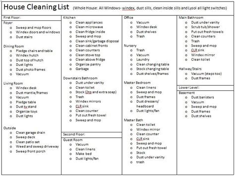 house cleaning checklist template 7 house cleaning list templates excel pdf formats
