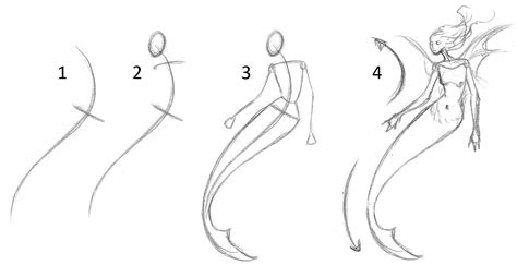 How To Draw A Mermaid Proportions And Tails Impact Books