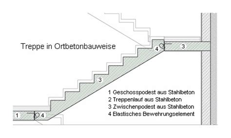 Bei Aussentreppen Auf Material Und Konstruktion Achten by Treppen Aus Beton Beton Org