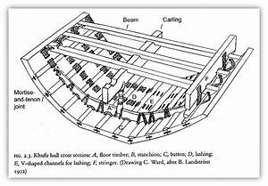 Introduction To Nautical Archaeology Notes The Royal