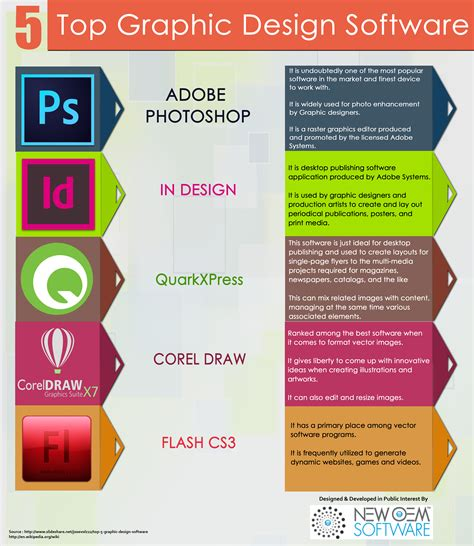 best graphic design software graphic design software