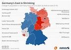 Regional Population Development in Germany to 2035 ...