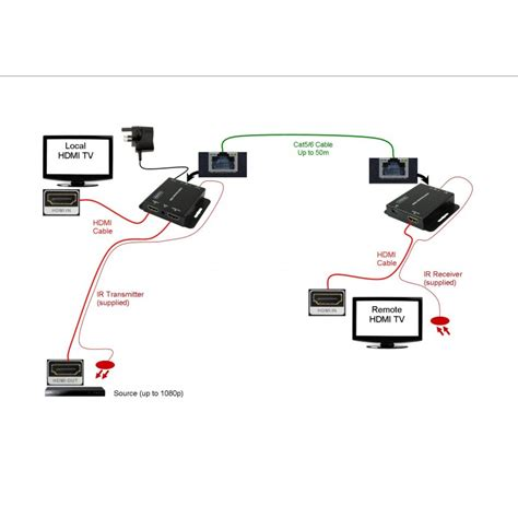 Cat 5 Wiring For Speaker by 50m Hdmi 1080p Extender Cat5 Cat6