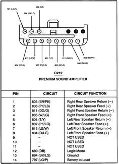 diagrama de cableado de radio del ford explorer sport  javier ford explorer ford