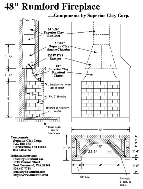 fireplace firebox dimensions rumford technical discussion