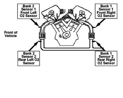 sensor located   kia sportage owner  manual