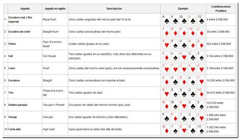 Quieres Aprender A Jugar Poker? Entra!  Info Taringa