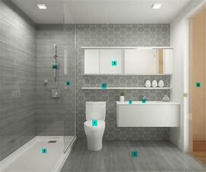 nettoyer sa salle de bain avec des produits menagers home With nettoyer salle de bain vinaigre blanc