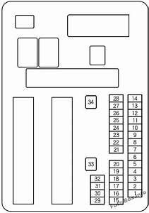 Fuse Box Diagram  U0026gt  Honda Odyssey  Rl5  2011