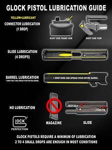 Glock Pistol Lubrication Guide