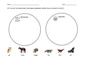 Animals Venn Diagrams By Katharine7 - Teaching Resources