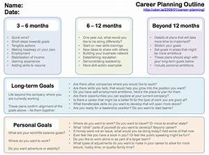 writing a plan for your future a career path template With how to write a career plan template