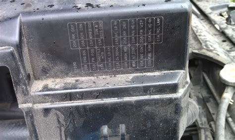 04 Nissan Maxima Fuse Box Diagram by Need Some Help With A Fuse Box Diagram A34 Maxima Forums