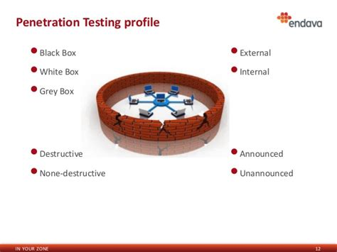Penetration Testing & Ethical Hacking. Lorex Camera Installation Abs Moving Company. Ofac Interdiction Software Self Directed Work. Keystone Camera Company Mba For Entrepreneurs. Colorado Online Schools K 12. Microsoft Dynamics Crm 2011 Training. What Is Liquidity Risk Baking Classes Atlanta. Pennsylvania Workers Compensation. Network Monitoring Online Foods To Balance Ph