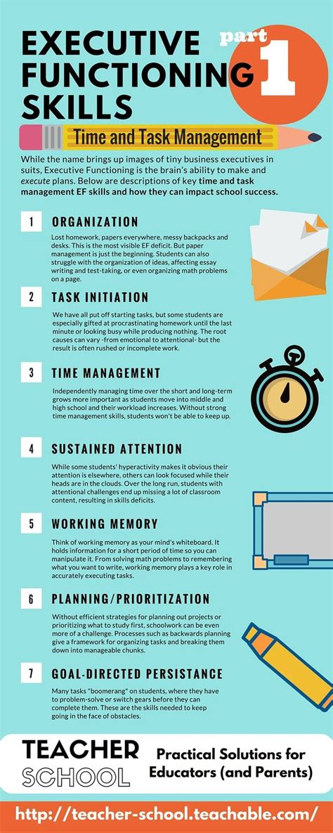 executive functioning skills range  organization