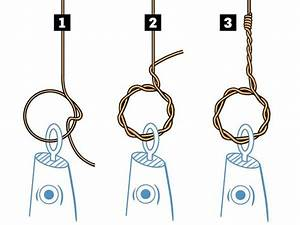 Learn How To Build A Wire Loop